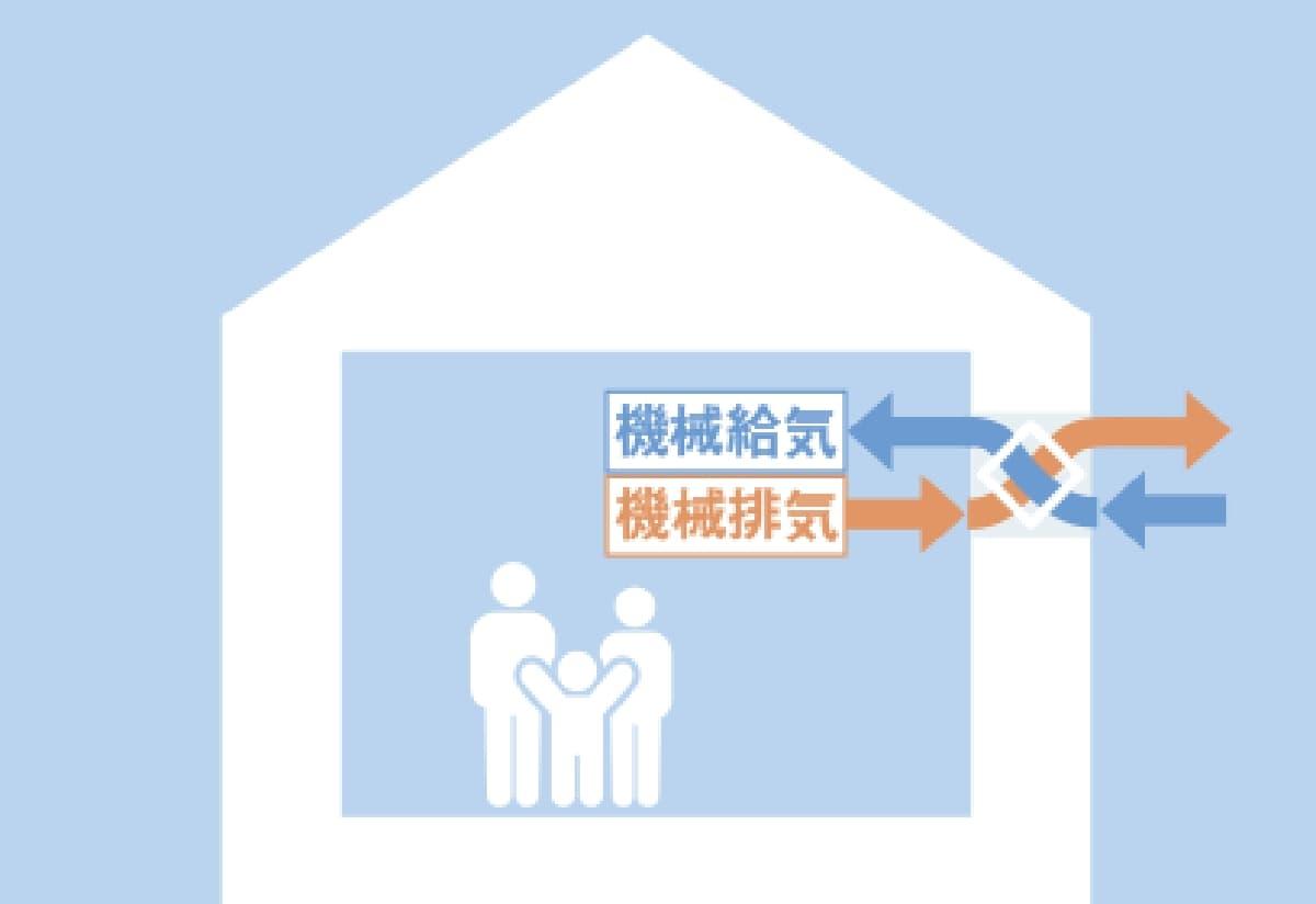 計画換気システムのイメージ